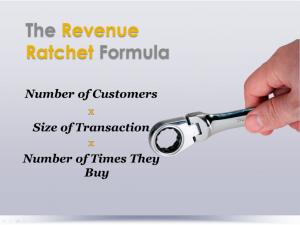 Ratchet with formulas