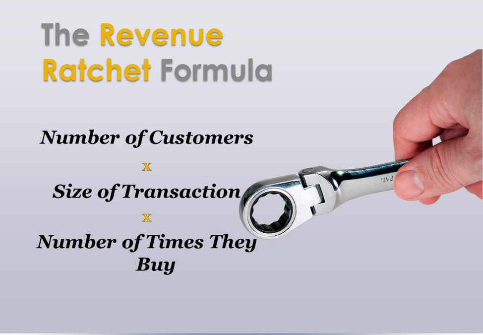 Ratcheting Up Your Revenue (Part 1): Power Strategies Every Smart Entrepreneur Needs to Know
